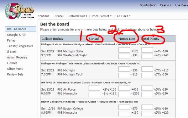 hockey betting options