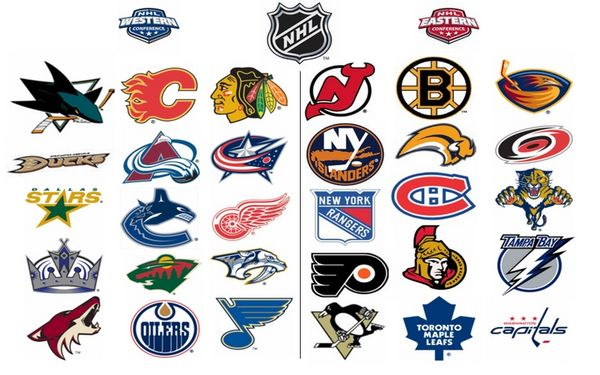 NHL Hockey Teams