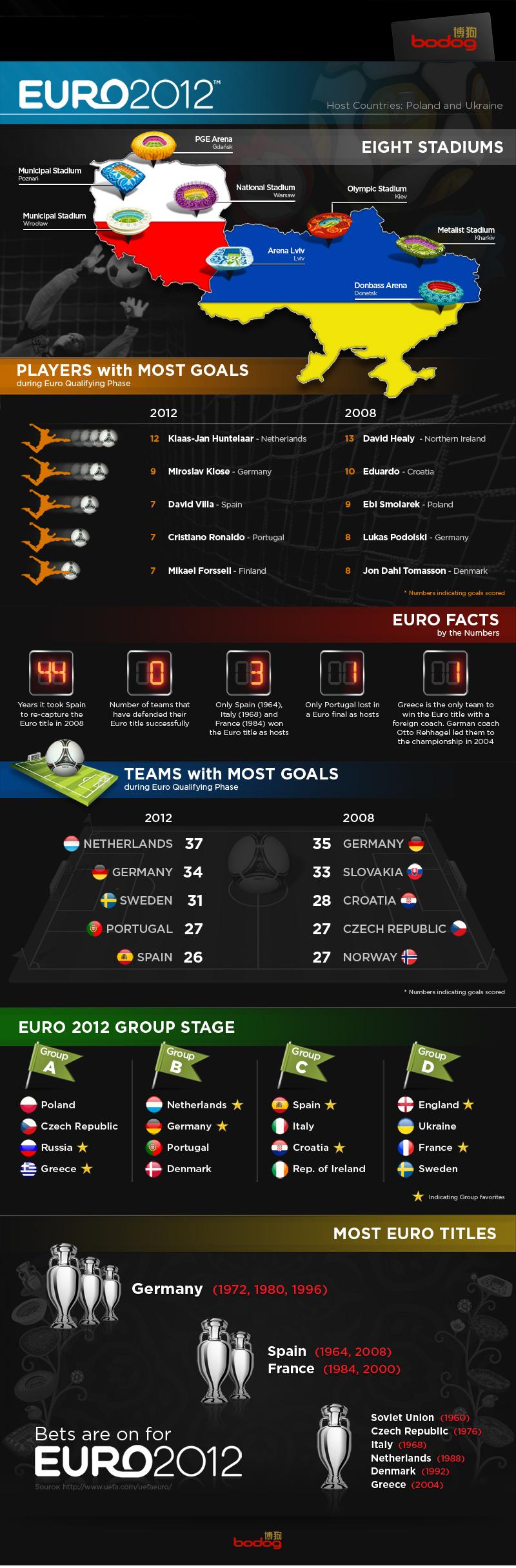 Best European Betting Sites Bet In Euros