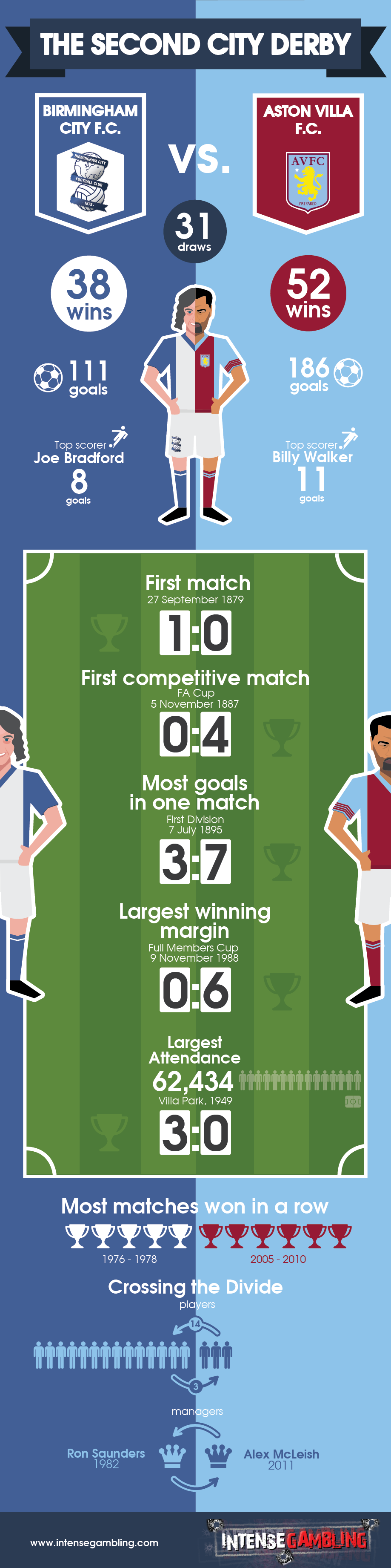 football_infographic