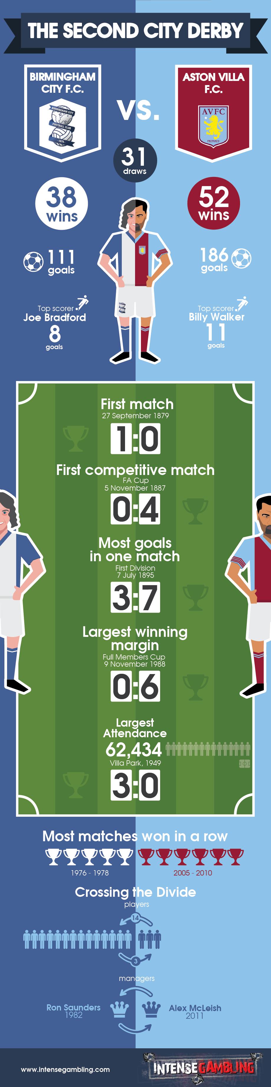 football_infographic
